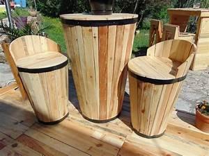 Fabrication Avec Palette : charmant fabriquer meuble avec palette et fabrication meuble avec palette bois inspirations ~ Preciouscoupons.com Idées de Décoration