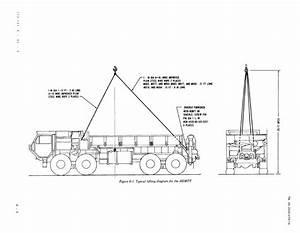 Vehicle Wiring Diagrams Pdf