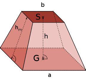 pyramidenstumpf volumen und oberflaeche berechnen