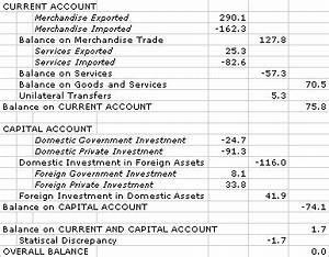 AmosWEB is Economics: Encyclonomic WEB*pedia