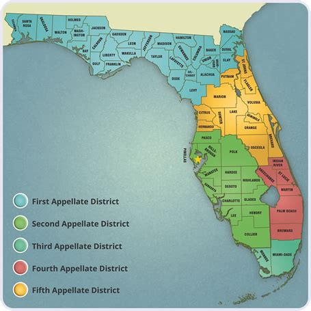 Florida District Court of Appeals Circuit Map