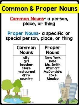 lb common  proper nouns possessive nouns tpt