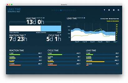 Dashboard Jira Lead Metrics Cycle Visual Project