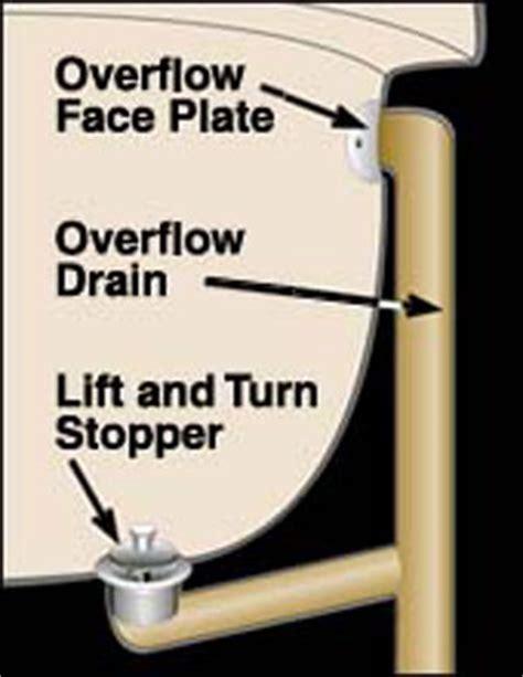 Bathtub Trip Lever Diagram by Repair A Tub Drain