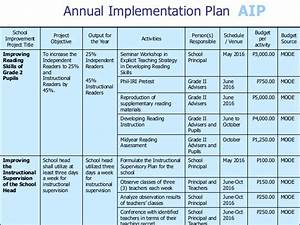 policy implementation plan template plan template With policy implementation plan template