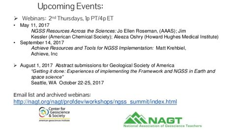 Ngss Climate Education With The Clean Collection