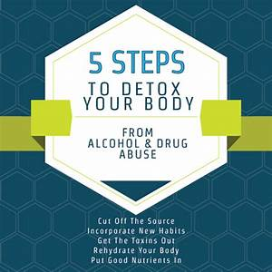 The Five Step Guide To Detoxifying Your Body From Drugs