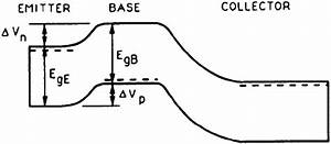 Energy Band Diagram For A Bipolar Transistor