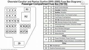 Chevrolet Cavalier And Pontiac Sunfire  1995