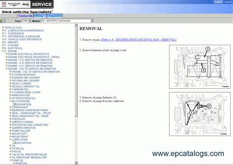 small engine repair manuals free download 2006 chrysler sebring auto manual chrysler dealer 2006 pdf repair manual download
