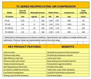 Refrigeration  Refrigeration Compressor Terminology