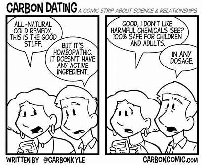 Carbon Dating Comic Strip Science Pseudoscience Won