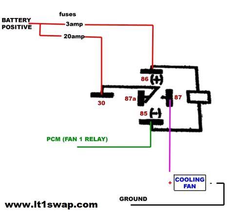 post  drawing  cooling fan wiring