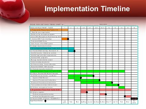 business plan template sample implementation of ohsas 18001
