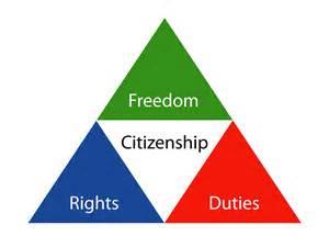 Citizenship Clip Art