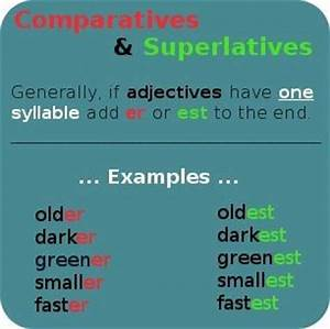 Degrees Of Adjectives Chart English Comparatives And Superlatives Adjectives With