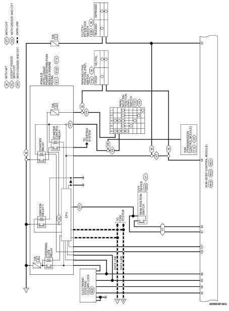Nissan Altima Service Manual Ecu Diagnosis