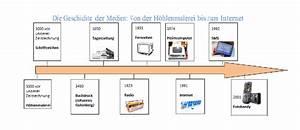5 11 En M : eisenhart grundschule 5a medien und demokratie ~ Dailycaller-alerts.com Idées de Décoration