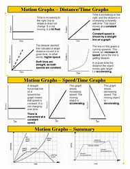 Best Time Graph Ideas And Images On Bing Find What You Ll Love