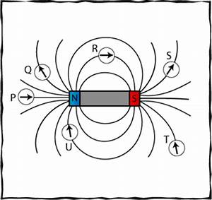 46 10 22 36 magnet mind42 With electricity mind42