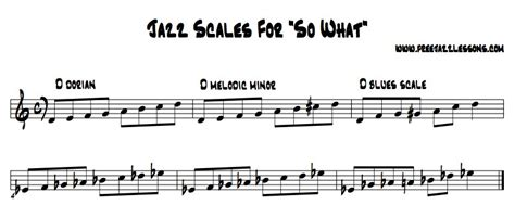 wynton out of the do you these 3 important jazz scales