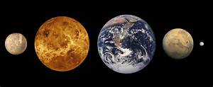 Geology of solar terrestrial planets - Wikipedia