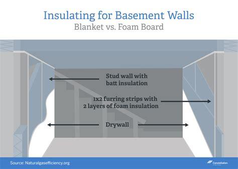 Home Energy Savings Series Should I Insulate My Basement