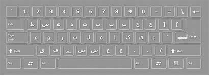 Keyboard Urdu Virtual Layout Screen Desktop Keyboards