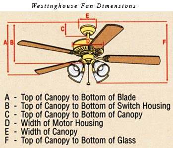how to measure ceiling fan blades casablanca emerson minka aire and fanimation ceiling fans