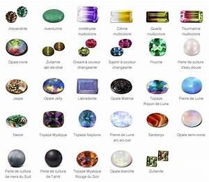 Pierres Précieuses Bleues : 1000 ideas about pierre pr cieuse on pinterest stones ~ Nature-et-papiers.com Idées de Décoration