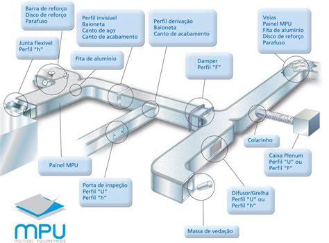 Sistema MPU