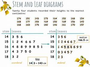 Stem And Leaf Diagrams By Mcardleteaching