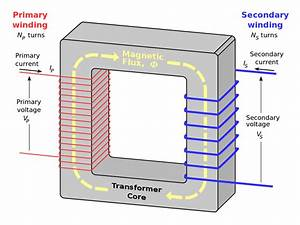 Pin Transformer Diagram