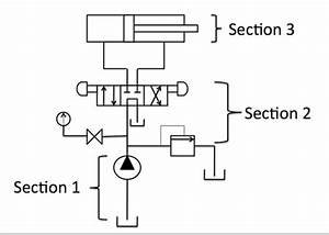 The Basics Of Hydraulic Circuitry