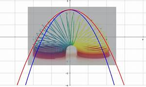 Parabolas In Everyday Life Examples | www.pixshark.com ...
