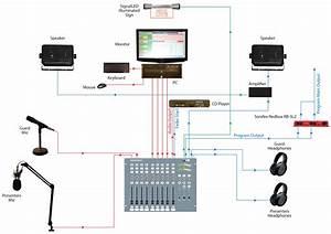 Home Recording Studio Wiring Diagram
