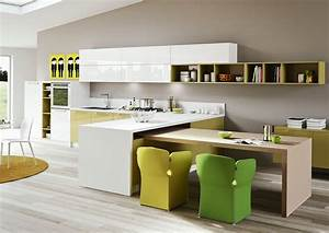 how to sprinkle your kitchen with colors homesfeed With kitchen colors with white cabinets with set of 2 wall art