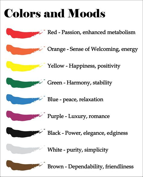 Colors And Moods  Food Coach Inspiration Pinterest