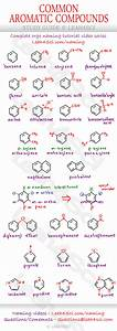 1000  Images About Chemical Structures On Pinterest