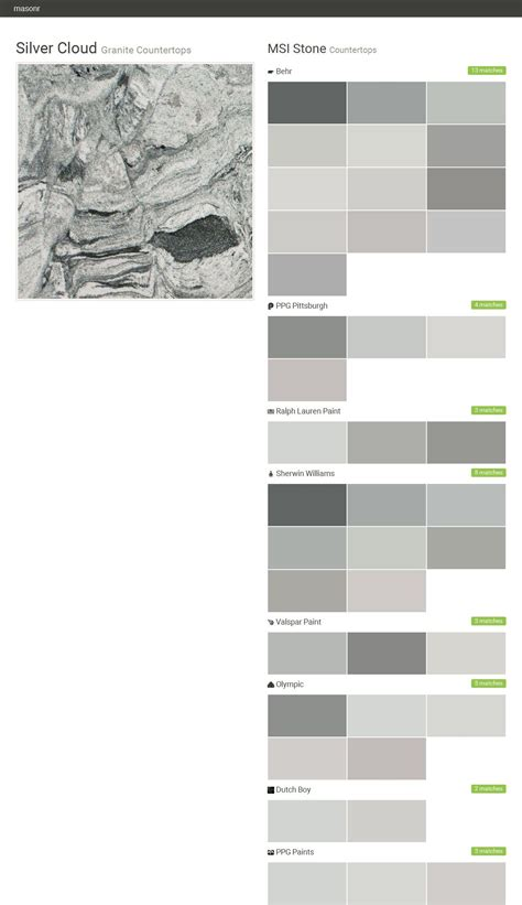 silver cloud granite countertops countertops msi
