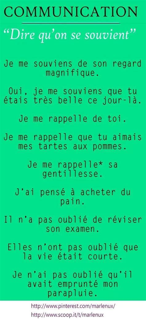 Pin by Zuleika Fernandez on French Class   Learn french ...