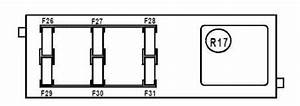 Renault Vel Satis - Fuse Box Diagram