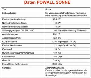 Masse Der Sonne Berechnen : hartmann energietechnik powall fen ~ Themetempest.com Abrechnung