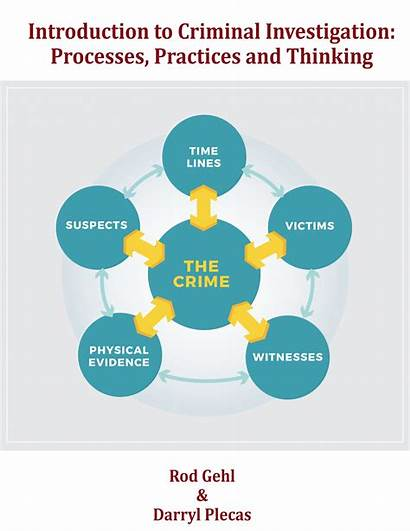 Investigation Criminal Thinking Introduction Practices Processes Justice