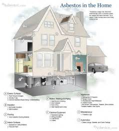 home design diagram premier home inspection llc quot be advised not surprised quot 615 481 7293