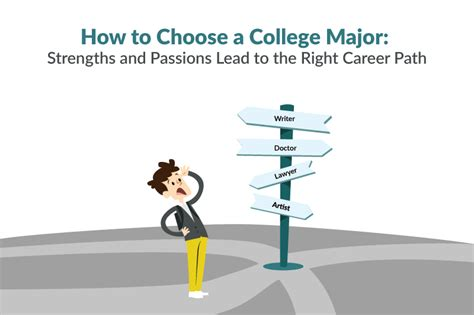How To Choose A College Major Graduationsource