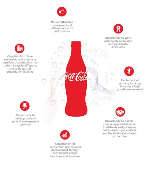 coca cola here team phone number 169 2016 2017 the coca cola company all rights reserved