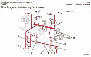 Cummins Isb Fuel System Diagram