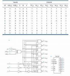 Vlsi Design  Unit-v  Combinational Logic Design