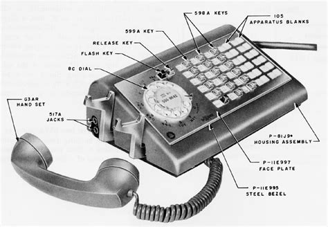 Diagram Of The Telephone by We 500 Series Telephone Types Plus 1500 2500 3500